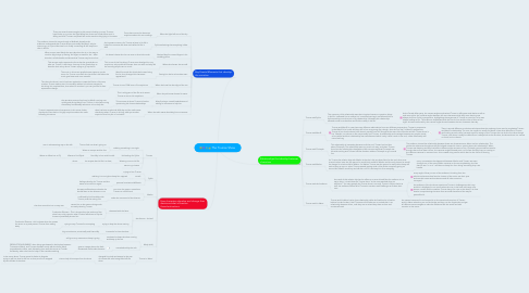 Mind Map: The Truman Show