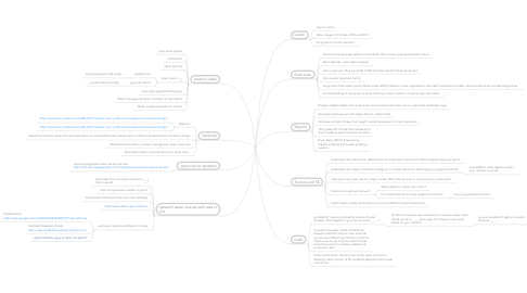 Mind Map: Drought Project Ideas