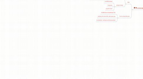 Mind Map: ANDRAGOGIKA WIEKU EMERYTALNEGO