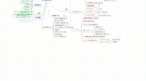 Mind Map: ETC情報分析