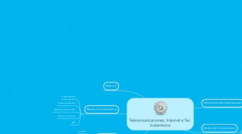 Mind Map: Telecomunicaciones, Internet e Tec. Inalambrica