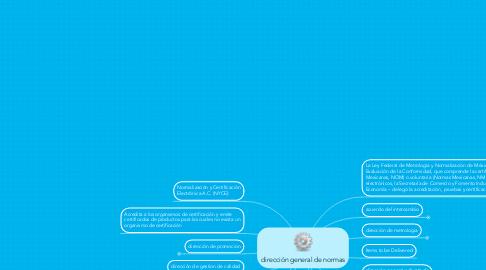 Mind Map: dirección general de normas