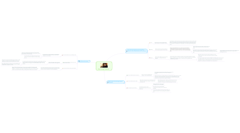 Mind Map: Silver Linings Playbook
