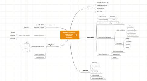 Mind Map: Realidad aumentadapara noticiasinternas onewsletter