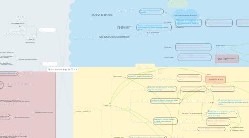 Mind Map: Цепочка писем (вариант 2)