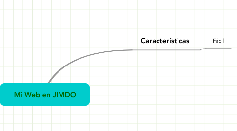Mind Map: Mi Web en JIMDO