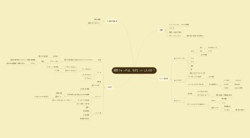 Mind Map: 妖怪ウォッチは、なぜヒットしたのか?