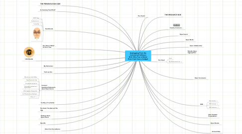 Mind Map: Unplugging From theCommercial SoftwareGrid: Why Free is BetterEven if you have a budget