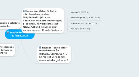 Mind Map: Mitglieder-Projekte auf NETZTOR