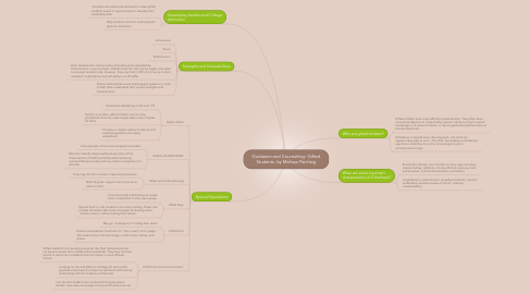 Mind Map: Guidance and Counseling- Gifted Students, by Melissa Flechsig