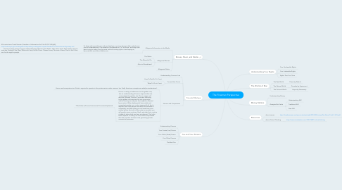 Mind Map: The Freeman Perspective