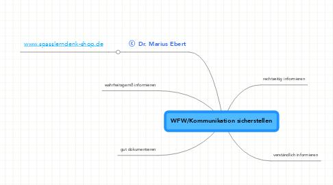 Mind Map: WFW/Kommunikation sicherstellen