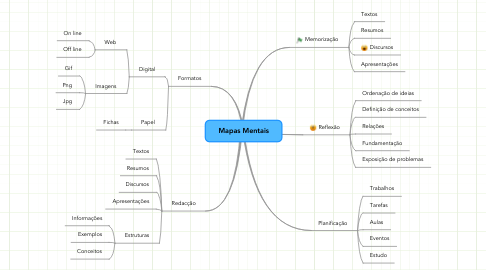 Mind Map: Mapas Mentais