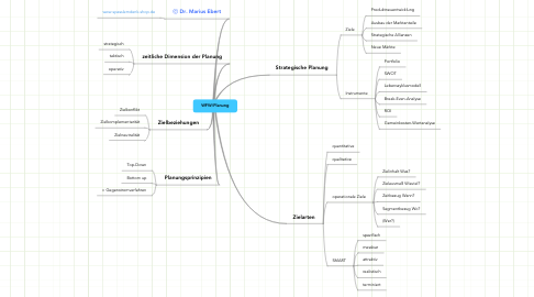 Mind Map: WFW/Planung