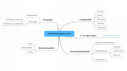 Mind Map: DFW/Marketinginstrumente