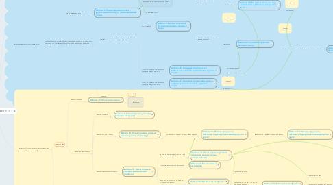 Mind Map: Цепочка писем (вариант 3)