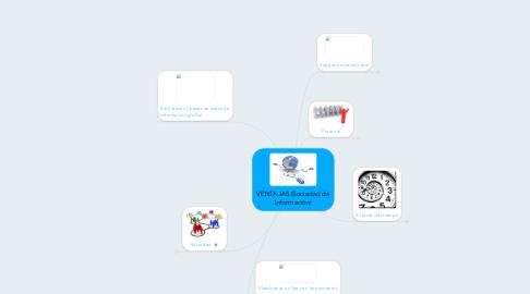 Mind Map: VENTAJAS (Sociedad de Información)
