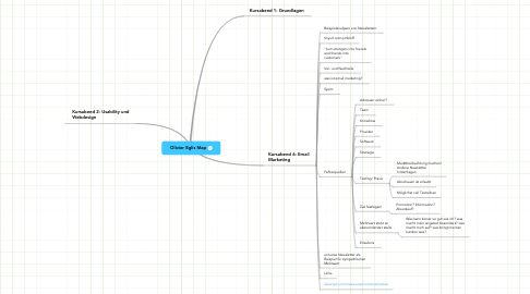 Mind Map: Olivier Eglis Map