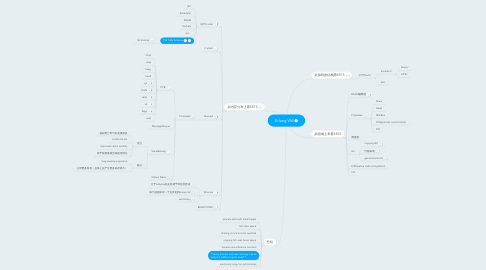 Mind Map: Erlang VM