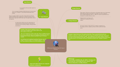 Mind Map: Differences Between Input & Output Devices