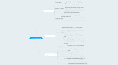 Mind Map: The Perks of being a Wallflower