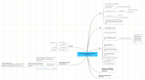 Mind Map: Cell (2007)_Allingham, Gilbert et al._Vik1, Kar3