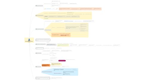 Mind Map: Buyology by Martin Lindstorm, Group-2