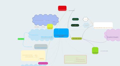 Mind Map: Cambiando Paradigmas De La Educación