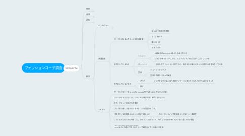 Mind Map: ファッションコーデ調査