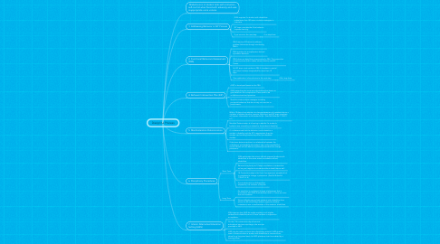 Mind Map: Discipline Process