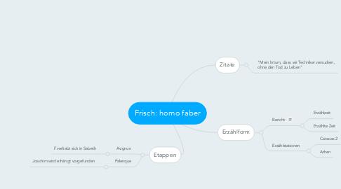 Mind Map: Frisch: homo faber