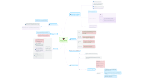 Mind Map: Book Summary 7 - CREATING AND DOMINATING NEW MARKETS By Peter Meyer
