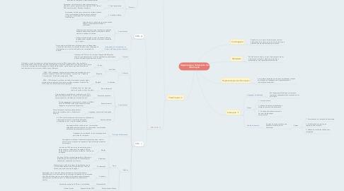 Mind Map: Organização e Tratamento da Informação