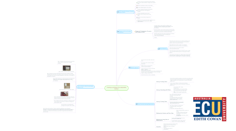 Mind Map: Creating a prototype of an adjustable footrest.