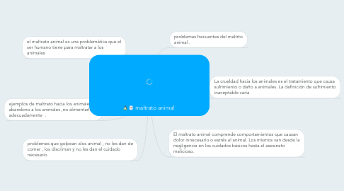 Mind Map: maltrato animal
