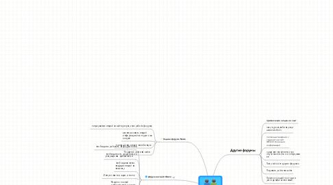 Mind Map: Форумы