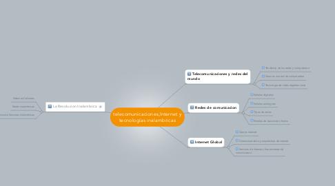 Mind Map: telecomunicaciones,Internet y tecnologías inalambricas