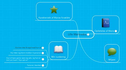 Mind Map: Lille Menneske