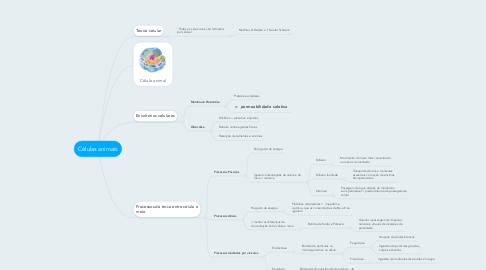 Mind Map: Células animais