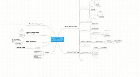 Mind Map: C-uppsats: Kontinuitetsplanering