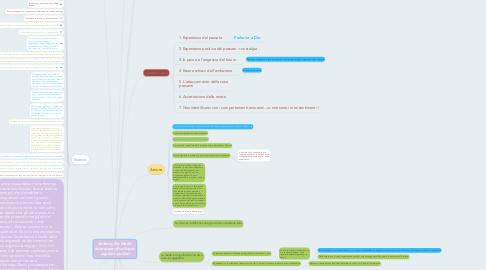 Mind Map: Anthony De Mello  Istruzione di volo per aquile e pollilal