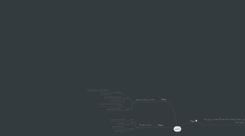 Mind Map: رادین