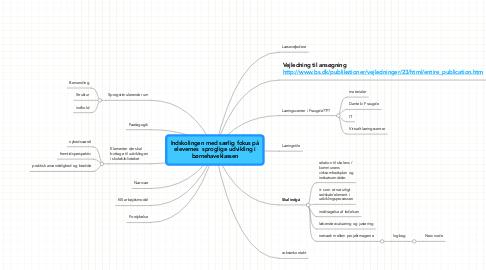 Mind Map: Indskolingen med særlig fokus på elevernes  sproglige udvikling i børnehaveklassen