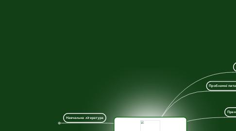 Mind Map: ПРИРОДОЗНАВСТВО 5клас