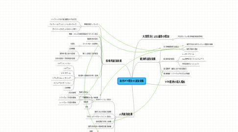 Mind Map: 海外VFX受注の波及効果