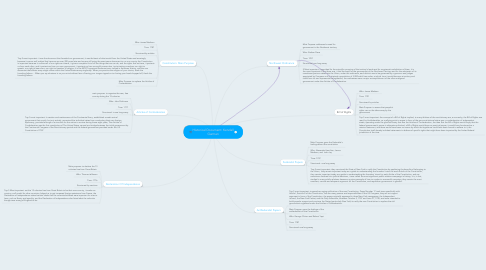 Mind Map: Historical Document: Kendall Garman