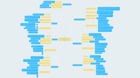 Mind Map: Historic Documents - Grace Hoover
