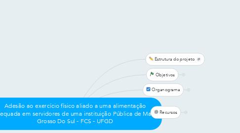 Mind Map: Adesão ao exercício físico aliado a uma alimentação adequada em servidores de uma instituição Pública de Mato Grosso Do Sul - FCS - UFGD