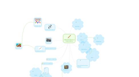 Mind Map: PARADIGMAS EN LA EDUCACIÓN