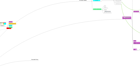 Mind Map: Tracker_Webseite Version